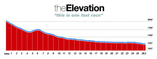 course_elevation_thumb